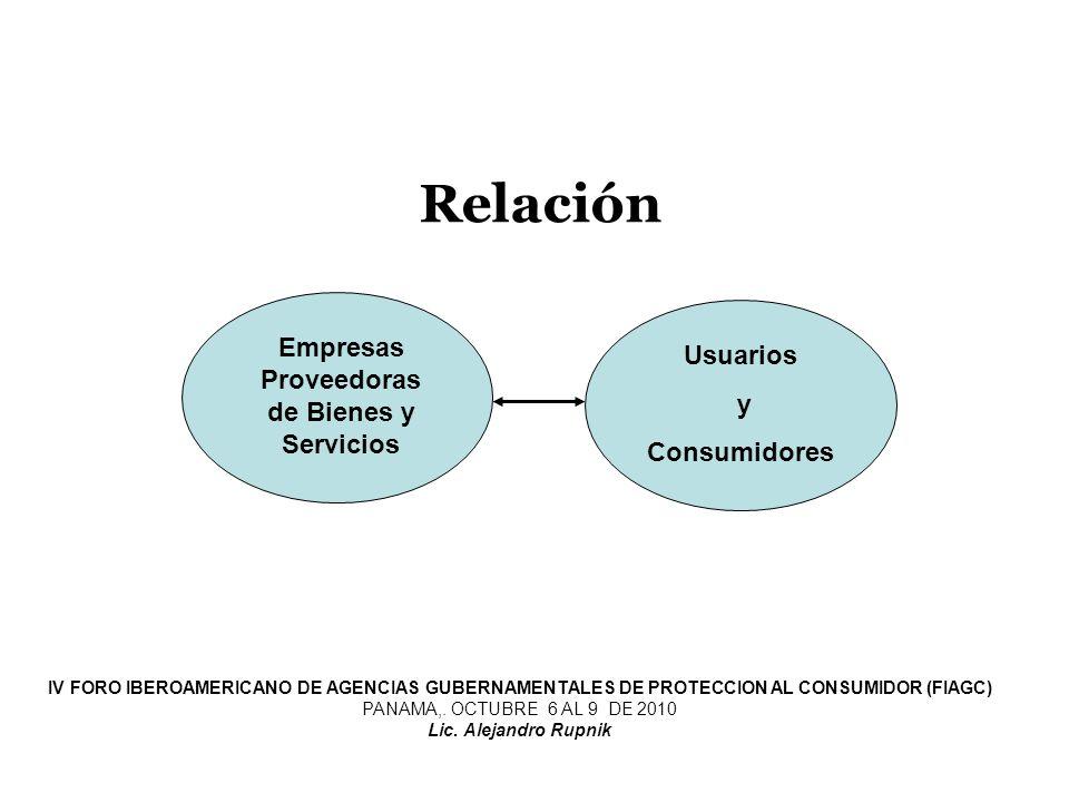 Normativas en relación a los poseedores de Tarjeta de Crédito implicancias IV FORO IBEROAMERICANO DE AGENCIAS GUBERNAMENTALES DE PROTECCION AL CONSUMIDOR (FIAGC) PANAMA,.