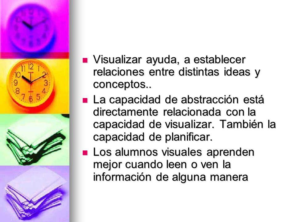 Visualizar ayuda, a establecer relaciones entre distintas ideas y conceptos.. Visualizar ayuda, a establecer relaciones entre distintas ideas y concep