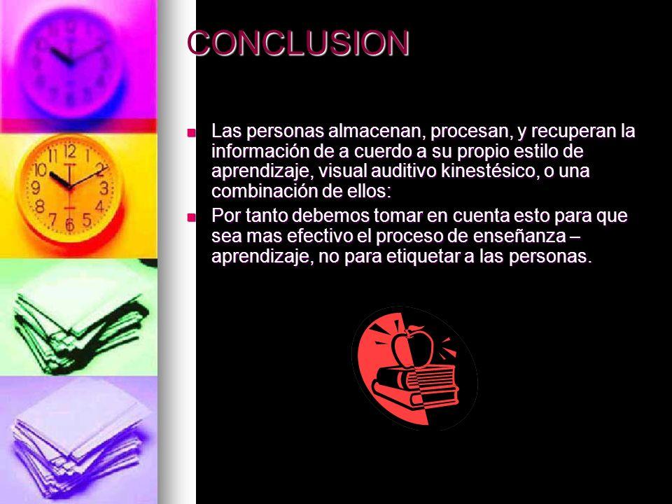 CONCLUSION Las personas almacenan, procesan, y recuperan la información de a cuerdo a su propio estilo de aprendizaje, visual auditivo kinestésico, o