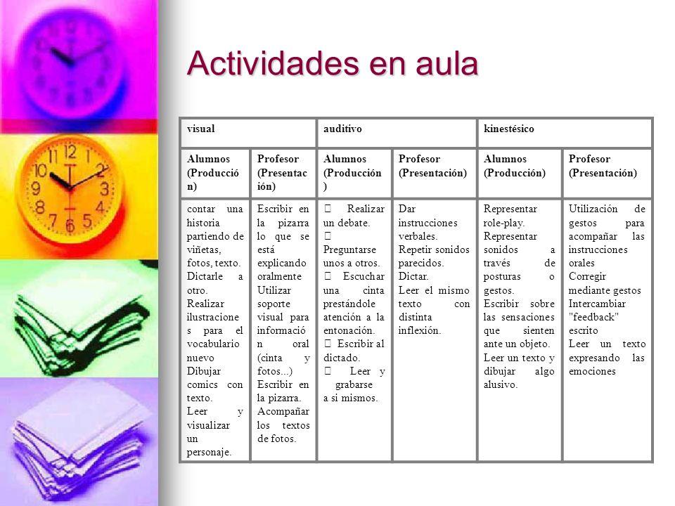 Actividades en aula visualauditivokinestésico Alumnos (Producció n) Profesor (Presentac ión) Alumnos (Producción ) Profesor (Presentación) Alumnos (Pr