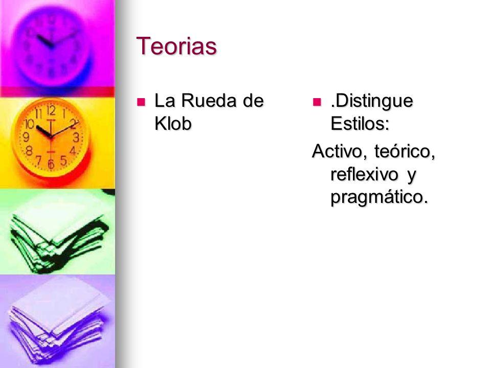 Teorias La Rueda de Klob La Rueda de Klob.Distingue Estilos:.Distingue Estilos: Activo, teórico, reflexivo y pragmático.