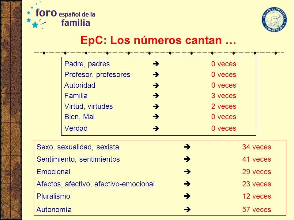 EpC: Los números cantan … Padre, padres 0 veces Profesor, profesores 0 veces Autoridad 0 veces Familia 3 veces Virtud, virtudes 2 veces Bien, Mal 0 ve