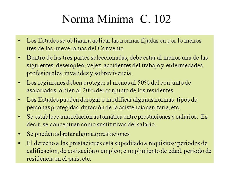 Norma Mínima C. 102 Los Estados se obligan a aplicar las normas fijadas en por lo menos tres de las nueve ramas del Convenio Dentro de las tres partes