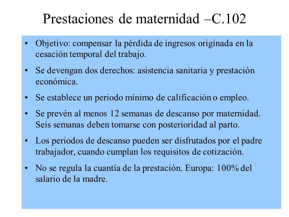 Prestaciones de maternidad –C.102 Objetivo: compensar la pérdida de ingresos originada en la cesación temporal del trabajo. Se devengan dos derechos: