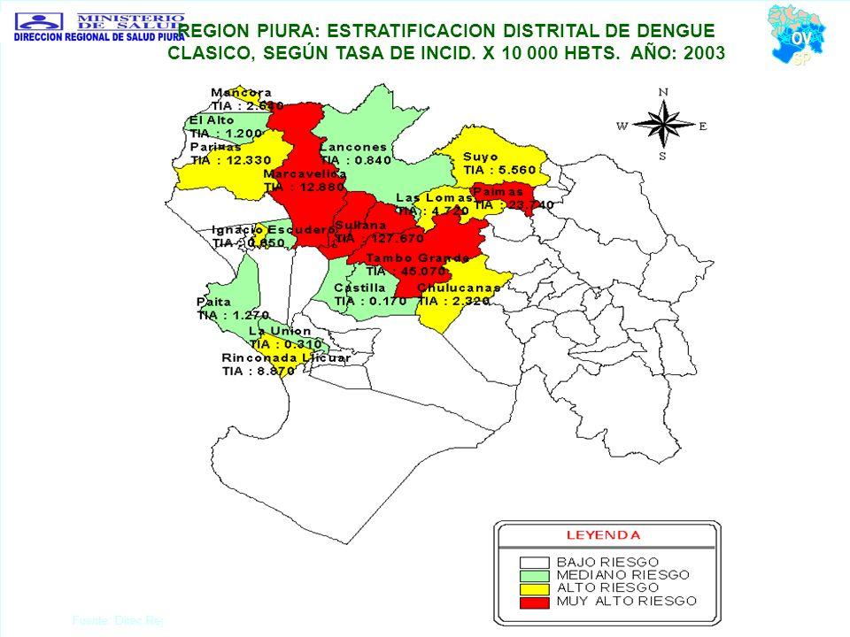OV SP Fuente: Direc.Reg.Salud Piura/OVSP/DISA II Sullana. REGION PIURA: ESTRATIFICACION DISTRITAL DE DENGUE CLASICO, SEGÚN TASA DE INCID. X 10 000 HBT