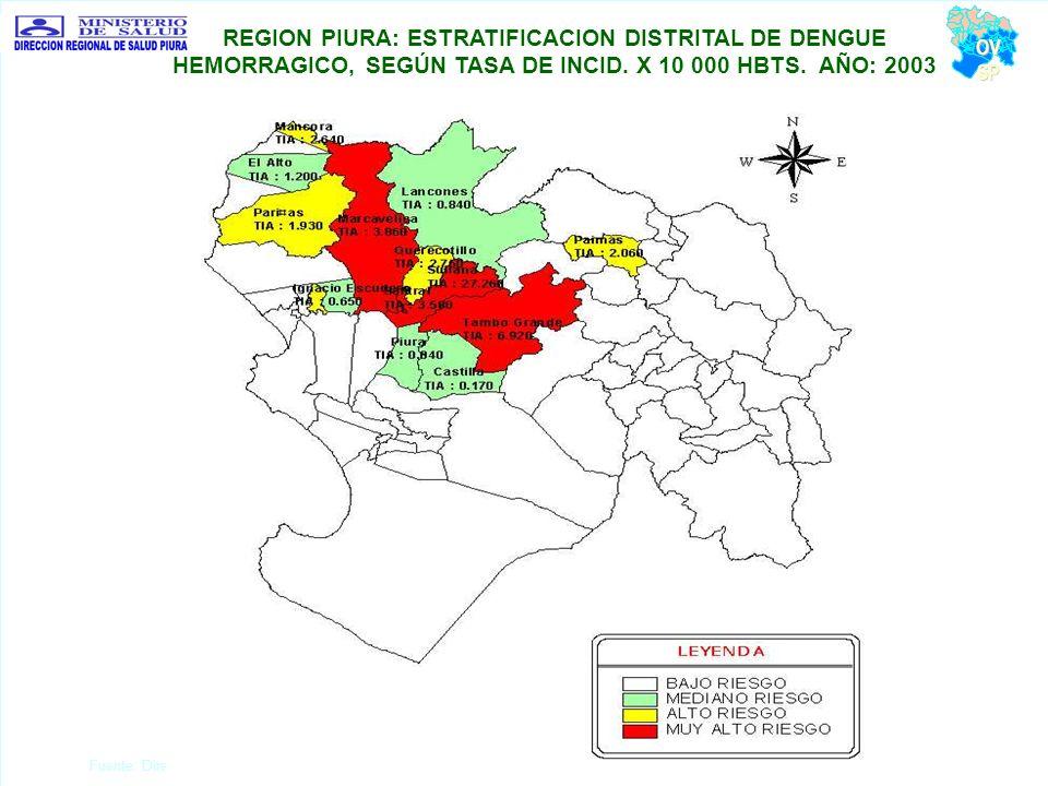 OV SP Fuente: Direc.Reg.Salud Piura/OVSP/DISA II Sullana. REGION PIURA: ESTRATIFICACION DISTRITAL DE DENGUE HEMORRAGICO, SEGÚN TASA DE INCID. X 10 000