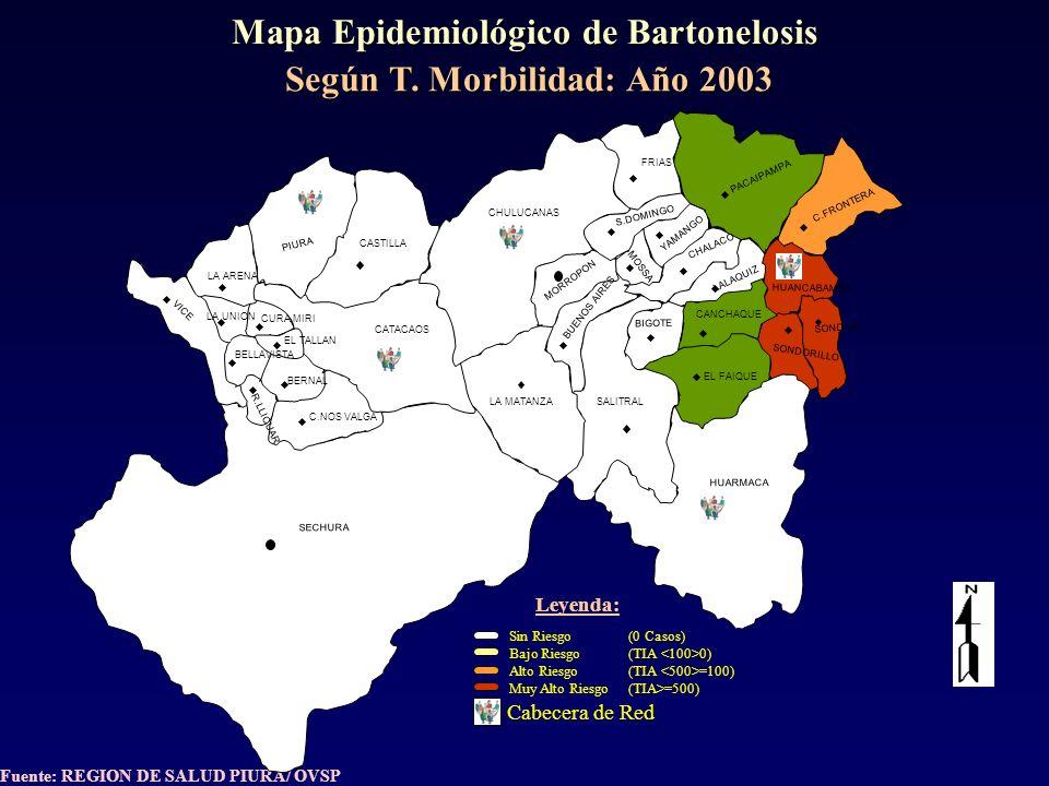 Mapa Epidemiológico de Bartonelosis Según T. Morbilidad: Año 2003 BUENOS AIRES LA MATANZA FRIAS EL FAIQUE SONDOR HUANCABAMBA CANCHAQUE C.FRONTERA S.DO