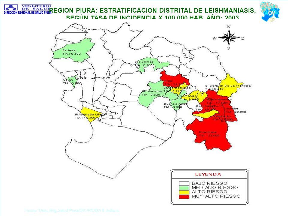 OV SP Fuente: Direc.Reg.Salud Piura/OVSP/DISA II Sullana. REGION PIURA: ESTRATIFICACION DISTRITAL DE LEISHMANIASIS, SEGÚN TASA DE INCIDENCIA X 100 000