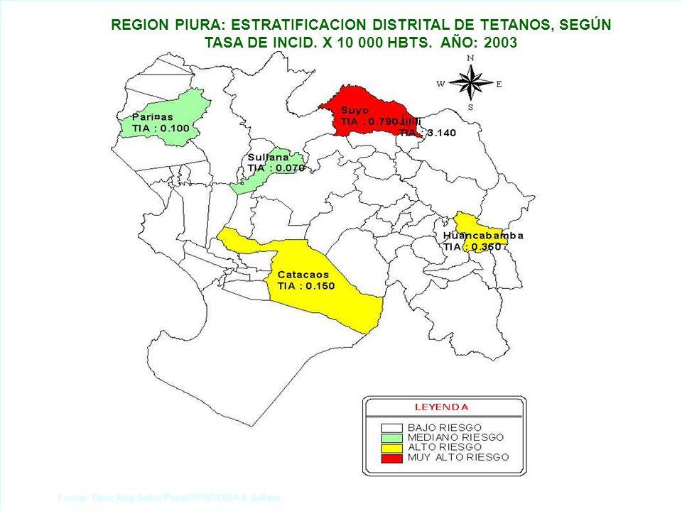 Fuente: Direc.Reg.Salud Piura/OVSP/DISA II Sullana. REGION PIURA: ESTRATIFICACION DISTRITAL DE TETANOS, SEGÚN TASA DE INCID. X 10 000 HBTS. AÑO: 2003