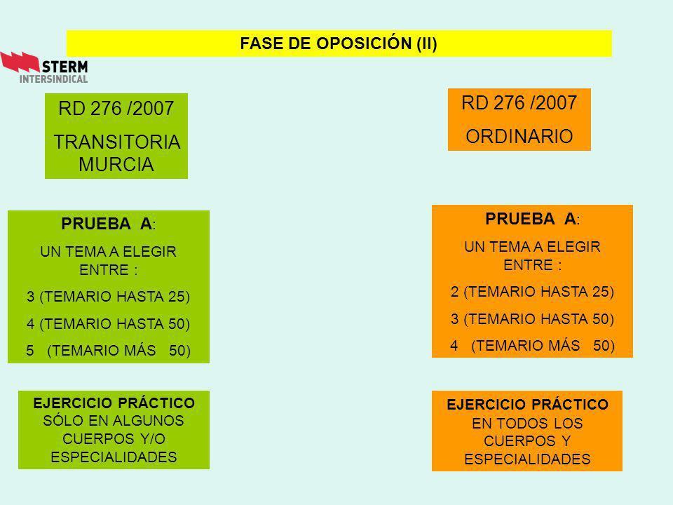 RD 276 /2007 ORDINARIO FASE DE OPOSICIÓN (II) RD 276 /2007 TRANSITORIA MURCIA PRUEBA A : UN TEMA A ELEGIR ENTRE : 3 (TEMARIO HASTA 25) 4 (TEMARIO HASTA 50) 5 (TEMARIO MÁS 50) PRUEBA A : UN TEMA A ELEGIR ENTRE : 2 (TEMARIO HASTA 25) 3 (TEMARIO HASTA 50) 4 (TEMARIO MÁS 50) EJERCICIO PRÁCTICO EN TODOS LOS CUERPOS Y ESPECIALIDADES EJERCICIO PRÁCTICO SÓLO EN ALGUNOS CUERPOS Y/O ESPECIALIDADES