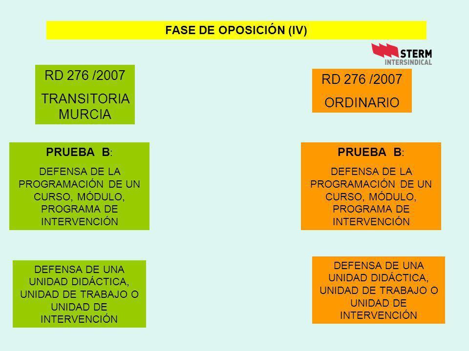 RD 276 /2007 ORDINARIO FASE DE OPOSICIÓN (IV) RD 276 /2007 TRANSITORIA MURCIA PRUEBA B : DEFENSA DE LA PROGRAMACIÓN DE UN CURSO, MÓDULO, PROGRAMA DE INTERVENCIÓN PRUEBA B : DEFENSA DE LA PROGRAMACIÓN DE UN CURSO, MÓDULO, PROGRAMA DE INTERVENCIÓN DEFENSA DE UNA UNIDAD DIDÁCTICA, UNIDAD DE TRABAJO O UNIDAD DE INTERVENCIÓN