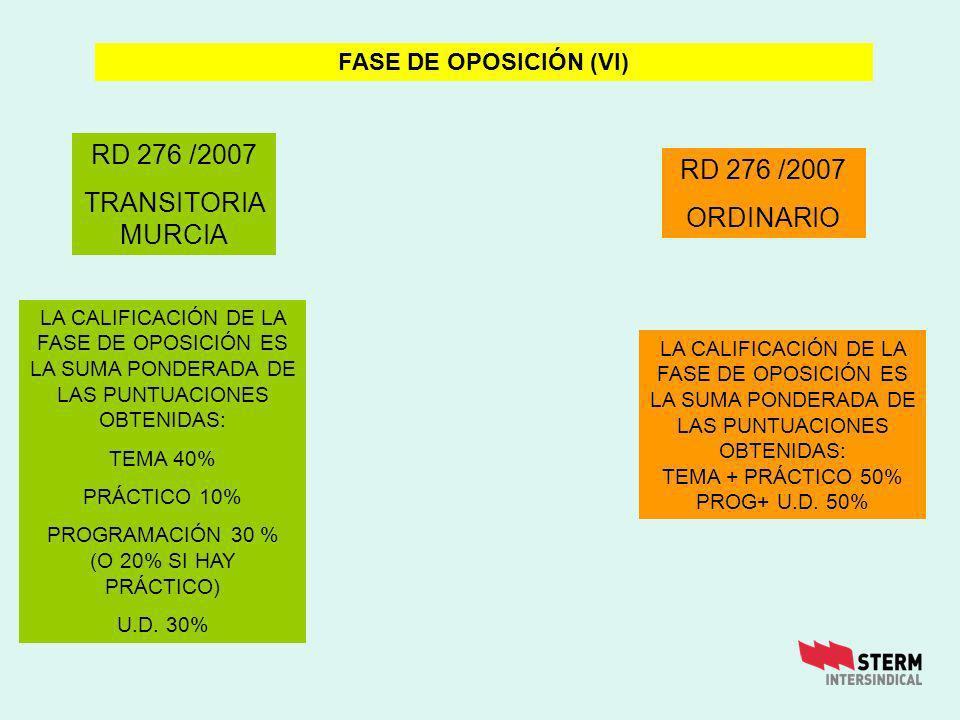 RD 276 /2007 ORDINARIO FASE DE OPOSICIÓN (VI) RD 276 /2007 TRANSITORIA MURCIA LA CALIFICACIÓN DE LA FASE DE OPOSICIÓN ES LA SUMA PONDERADA DE LAS PUNTUACIONES OBTENIDAS: TEMA 40% PRÁCTICO 10% PROGRAMACIÓN 30 % (O 20% SI HAY PRÁCTICO) U.D.
