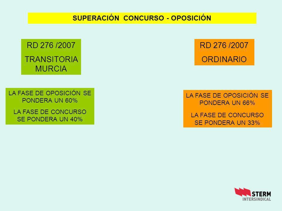 RD 276 /2007 ORDINARIO SUPERACIÓN CONCURSO - OPOSICIÓN RD 276 /2007 TRANSITORIA MURCIA LA FASE DE OPOSICIÓN SE PONDERA UN 60% LA FASE DE CONCURSO SE PONDERA UN 40% LA FASE DE OPOSICIÓN SE PONDERA UN 66% LA FASE DE CONCURSO SE PONDERA UN 33%