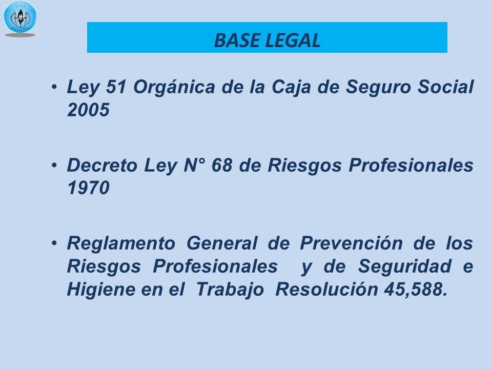 Prevención de Riesgos Psicosociales en Panamá: 1977 incorporación de Trabajador Social y un Psicólogo.