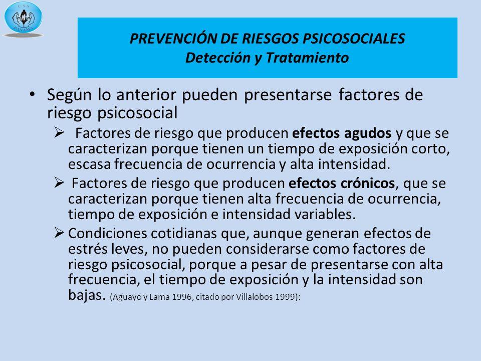 Según lo anterior pueden presentarse factores de riesgo psicosocial Factores de riesgo que producen efectos agudos y que se caracterizan porque tienen