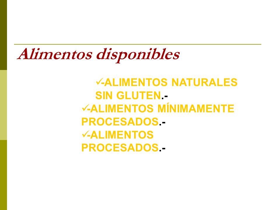 Alimentos disponibles -ALIMENTOS NATURALES SIN GLUTEN.- -ALIMENTOS MÍNIMAMENTE PROCESADOS.- -ALIMENTOS PROCESADOS.-