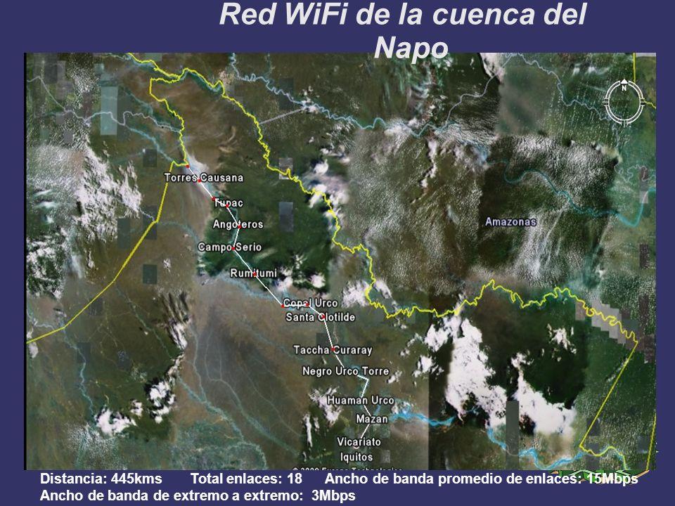 Red WiFi de la cuenca del Napo Distancia: 445kms Total enlaces: 18 Ancho de banda promedio de enlaces: 15Mbps Ancho de banda de extremo a extremo: 3Mb