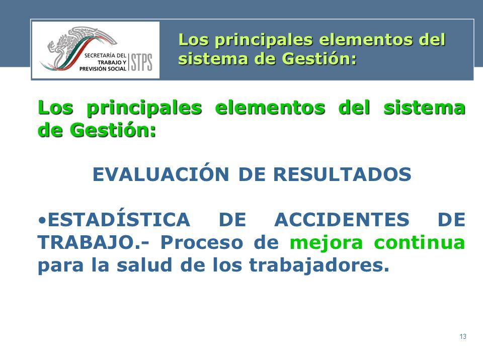 13 Los principales elementos del sistema de Gestión: EVALUACIÓN DE RESULTADOS ESTADÍSTICA DE ACCIDENTES DE TRABAJO.- Proceso de mejora continua para l