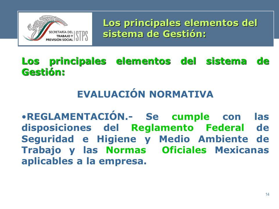 14 Los principales elementos del sistema de Gestión: EVALUACIÓN NORMATIVA REGLAMENTACIÓN.- Se cumple con las disposiciones del Reglamento Federal de S