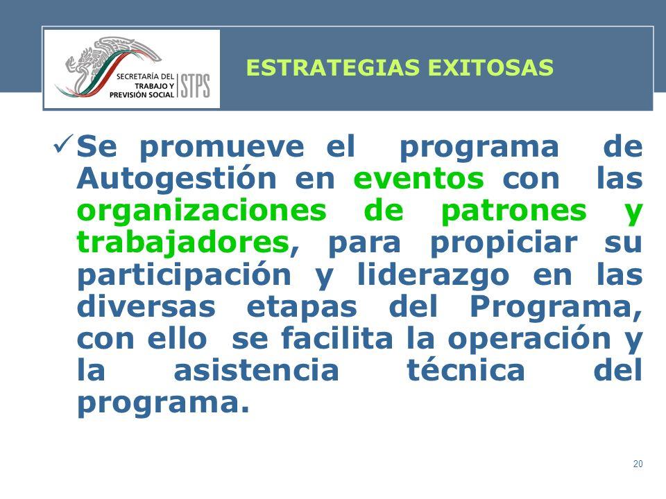 20 ESTRATEGIAS EXITOSAS Se promueve el programa de Autogestión en eventos con las organizaciones de patrones y trabajadores, para propiciar su partici