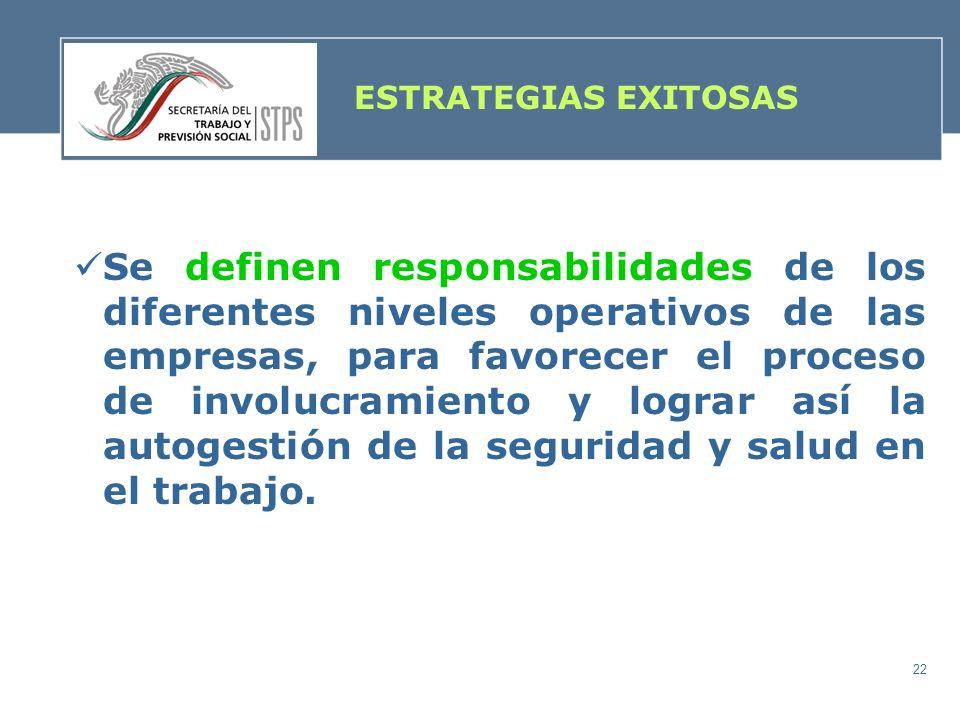 22 Se definen responsabilidades de los diferentes niveles operativos de las empresas, para favorecer el proceso de involucramiento y lograr así la aut