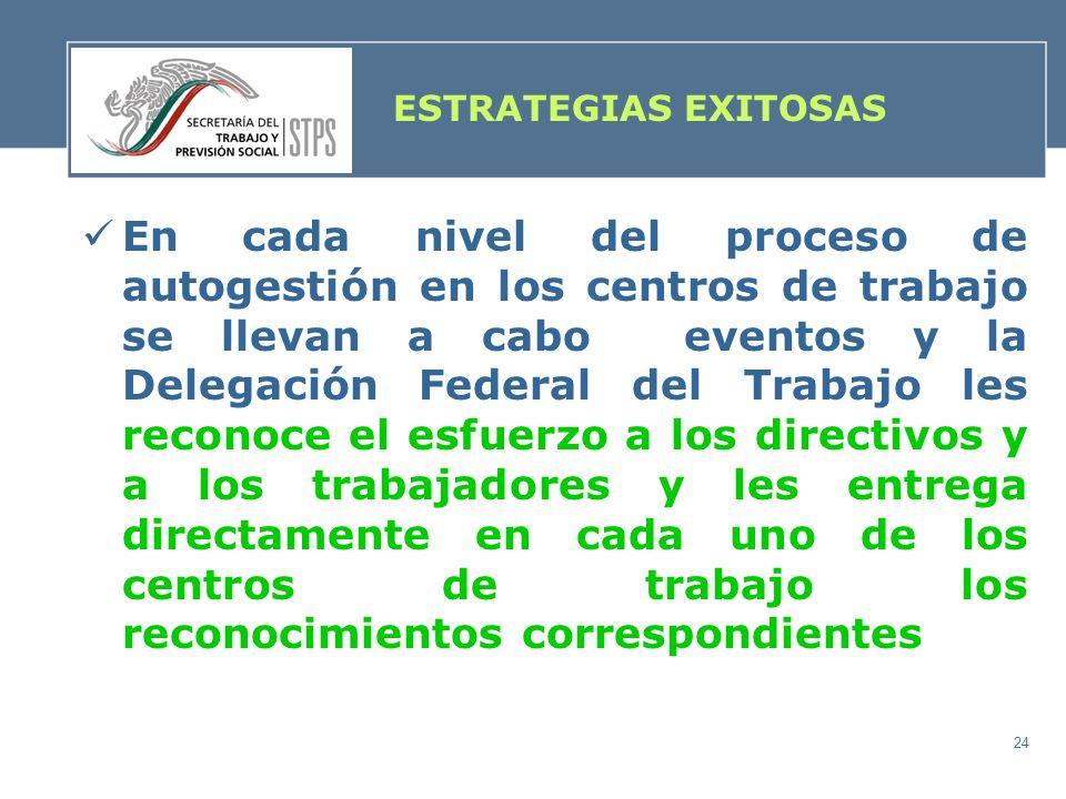 24 ESTRATEGIAS EXITOSAS En cada nivel del proceso de autogestión en los centros de trabajo se llevan a cabo eventos y la Delegación Federal del Trabaj