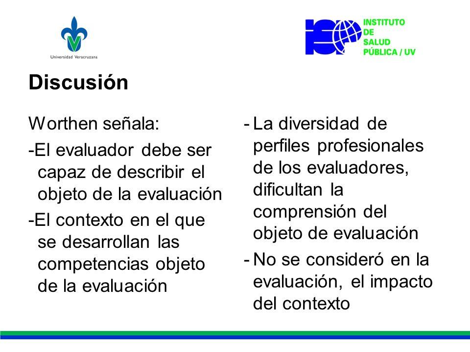 Discusión Worthen señala: -El evaluador debe ser capaz de describir el objeto de la evaluación -El contexto en el que se desarrollan las competencias objeto de la evaluación -La diversidad de perfiles profesionales de los evaluadores, dificultan la comprensión del objeto de evaluación -No se consideró en la evaluación, el impacto del contexto