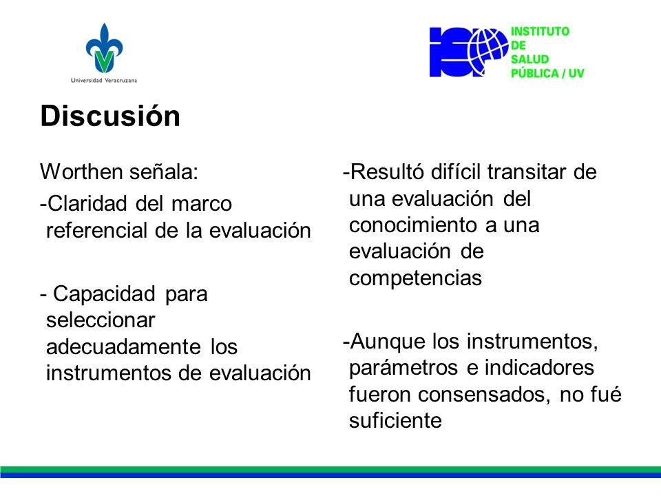 Discusión Worthen señala: -Claridad del marco referencial de la evaluación - Capacidad para seleccionar adecuadamente los instrumentos de evaluación -Resultó difícil transitar de una evaluación del conocimiento a una evaluación de competencias -Aunque los instrumentos, parámetros e indicadores fueron consensados, no fué suficiente
