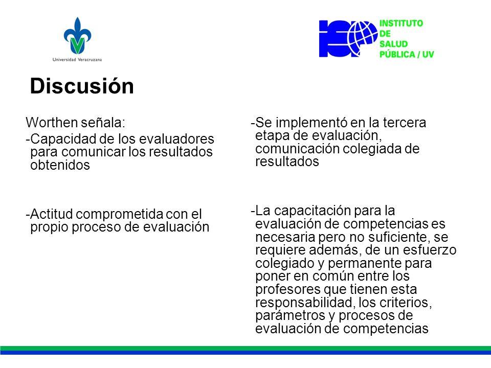 Discusión Worthen señala: -Capacidad de los evaluadores para comunicar los resultados obtenidos -Actitud comprometida con el propio proceso de evaluación -Se implementó en la tercera etapa de evaluación, comunicación colegiada de resultados -La capacitación para la evaluación de competencias es necesaria pero no suficiente, se requiere además, de un esfuerzo colegiado y permanente para poner en común entre los profesores que tienen esta responsabilidad, los criterios, parámetros y procesos de evaluación de competencias