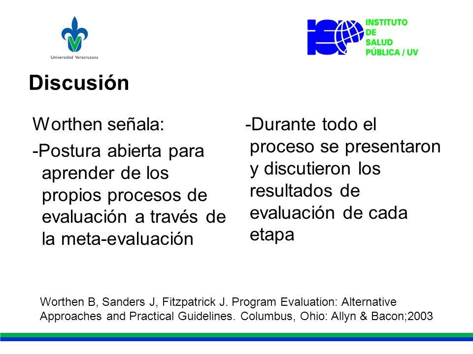 Discusión Worthen señala: -Postura abierta para aprender de los propios procesos de evaluación a través de la meta-evaluación -Durante todo el proceso se presentaron y discutieron los resultados de evaluación de cada etapa Worthen B, Sanders J, Fitzpatrick J.