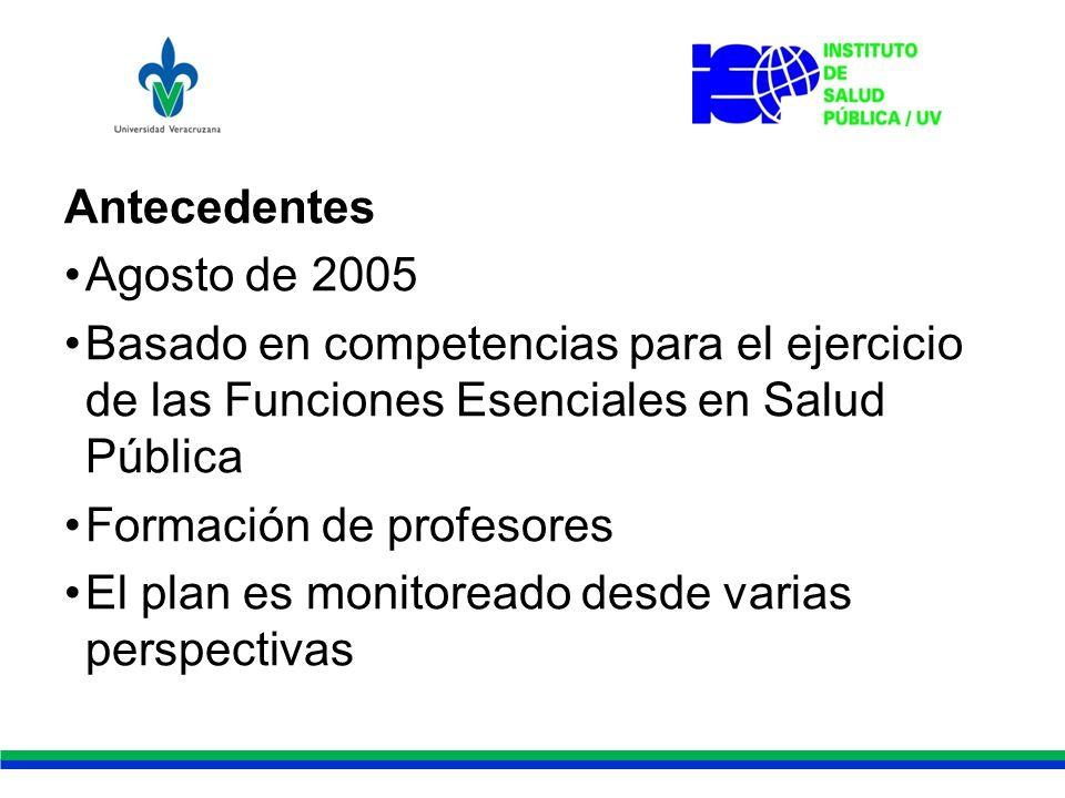 Agosto de 2005 Basado en competencias para el ejercicio de las Funciones Esenciales en Salud Pública Formación de profesores El plan es monitoreado desde varias perspectivas Antecedentes
