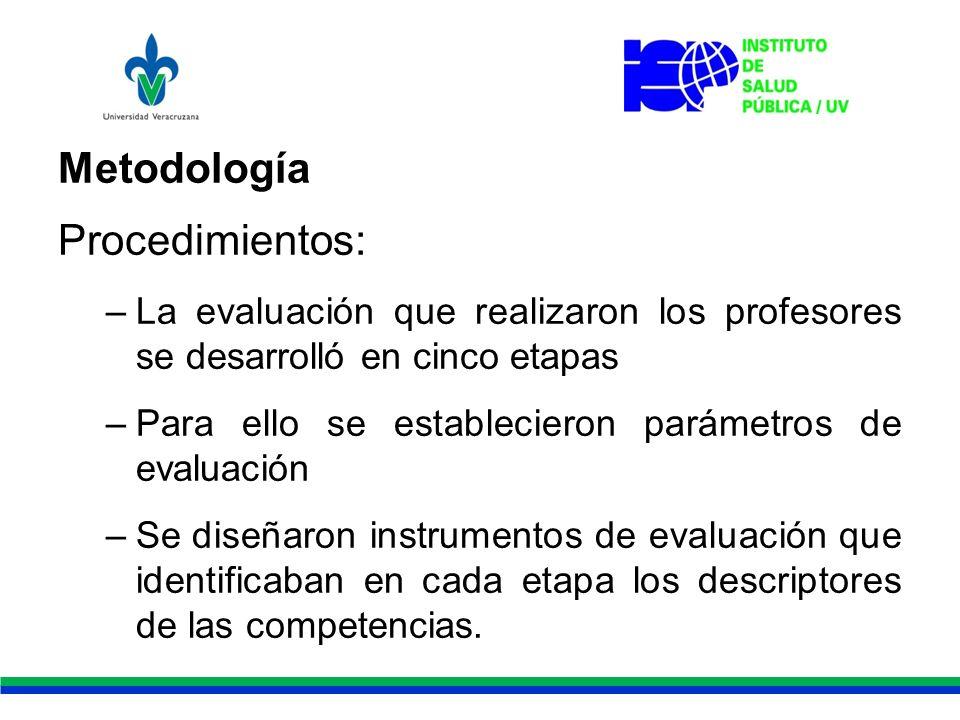 Metodología Procedimientos: –La evaluación que realizaron los profesores se desarrolló en cinco etapas –Para ello se establecieron parámetros de evaluación –Se diseñaron instrumentos de evaluación que identificaban en cada etapa los descriptores de las competencias.