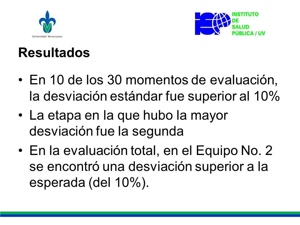 Resultados En 10 de los 30 momentos de evaluación, la desviación estándar fue superior al 10% La etapa en la que hubo la mayor desviación fue la segunda En la evaluación total, en el Equipo No.