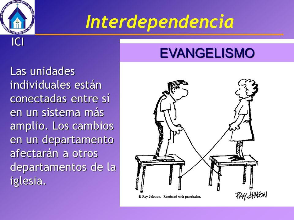 Interdependencia Las unidades individuales están conectadas entre sí en un sistema más amplio. Los cambios en un departamento afectarán a otros depart