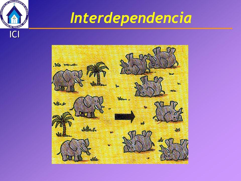 Interdependencia ICI