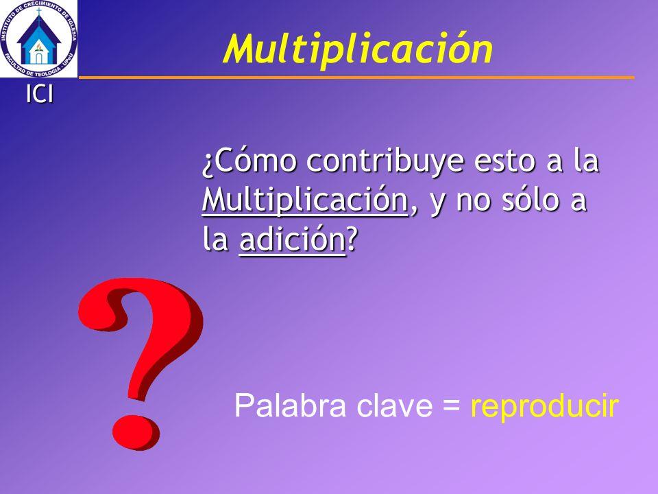 Multiplicación ¿Cómo contribuye esto a la Multiplicación, y no sólo a la adición? Palabra clave = reproducir ICI