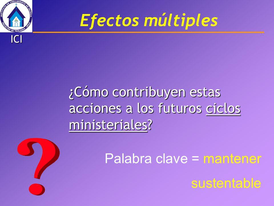 Efectos múltiples ¿Cómo contribuyen estas acciones a los futuros ciclos ministeriales? Palabra clave = mantener sustentable ICI