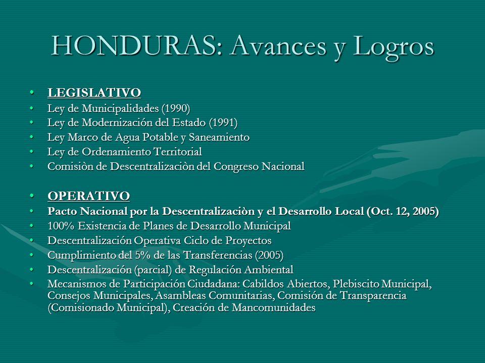 HONDURAS: Avances y Logros LEGISLATIVOLEGISLATIVO Ley de Municipalidades (1990)Ley de Municipalidades (1990) Ley de Modernización del Estado (1991)Ley