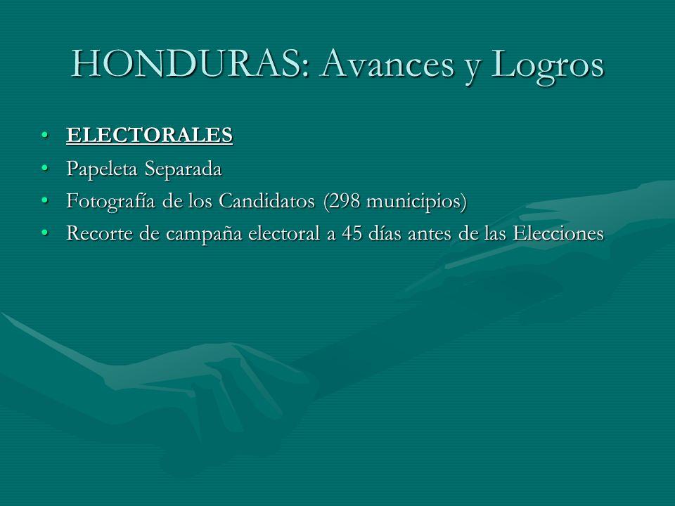 HONDURAS: Avances y Logros ELECTORALESELECTORALES Papeleta SeparadaPapeleta Separada Fotografía de los Candidatos (298 municipios)Fotografía de los Ca