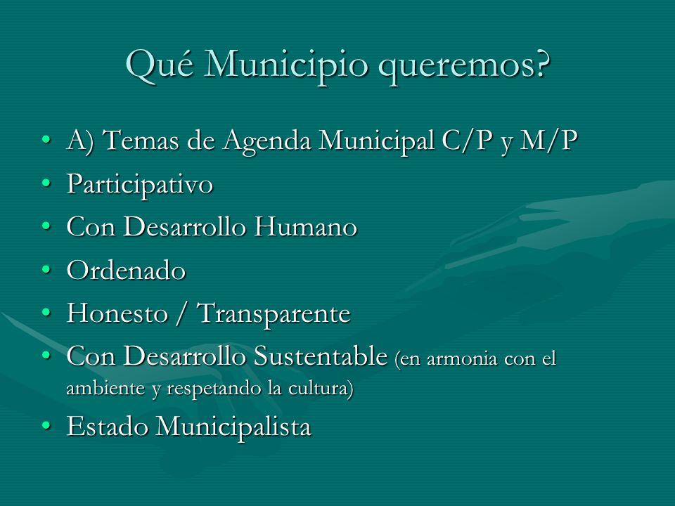 Qué Municipio queremos? A) Temas de Agenda Municipal C/P y M/PA) Temas de Agenda Municipal C/P y M/P ParticipativoParticipativo Con Desarrollo HumanoC