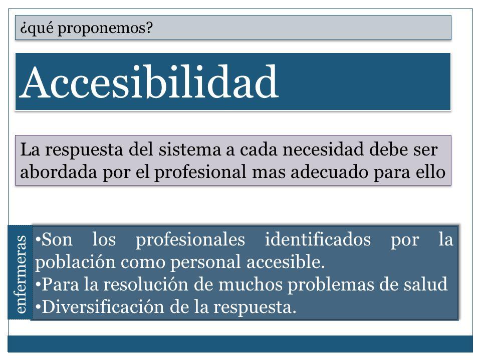 ¿qué proponemos? Accesibilidad Son los profesionales identificados por la población como personal accesible. Para la resolución de muchos problemas de