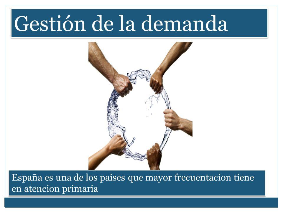 Gestión de la demanda España es una de los paises que mayor frecuentacion tiene en atencion primaria