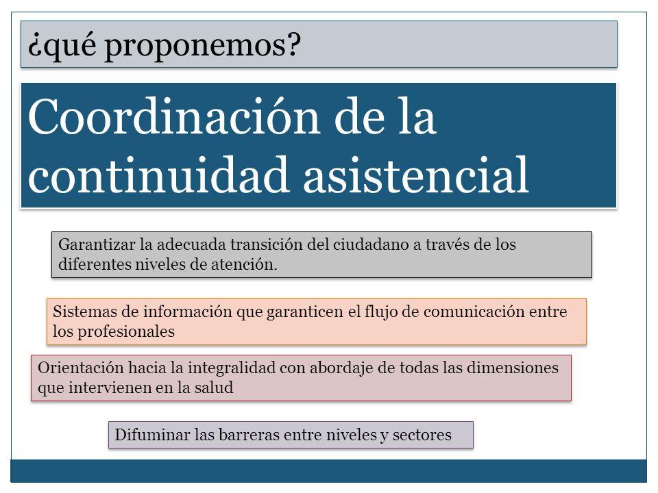 Coordinación de la continuidad asistencial ¿qué proponemos? Garantizar la adecuada transición del ciudadano a través de los diferentes niveles de aten