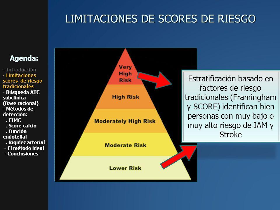 LIMITACIONES DE SCORES DE RIESGO Estratificación basado en factores de riesgo tradicionales (Framingham y SCORE) identifican bien personas con muy baj
