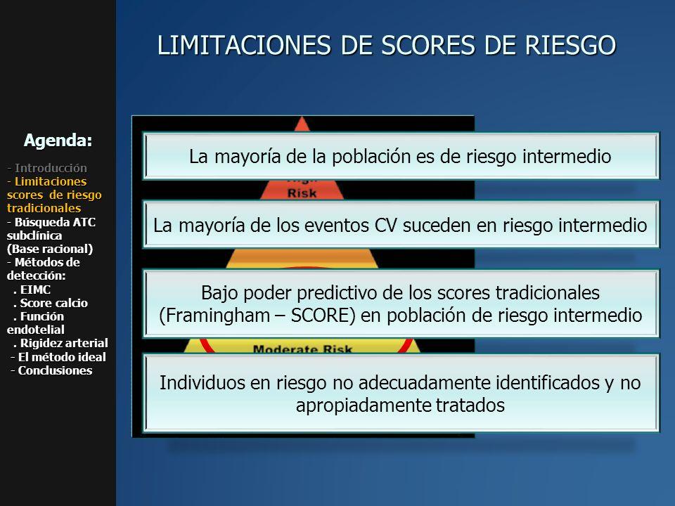 LIMITACIONES DE SCORES DE RIESGO La mayoría de la población es de riesgo intermedio La mayoría de los eventos CV suceden en riesgo intermedio Bajo pod