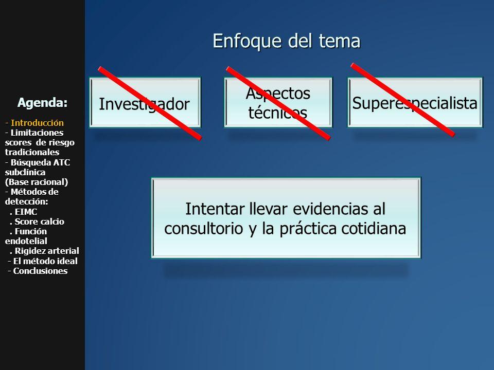 Enfoque del tema Investigador Aspectos técnicos Superespecialista Intentar llevar evidencias al consultorio y la práctica cotidianaAgenda: - Introducc