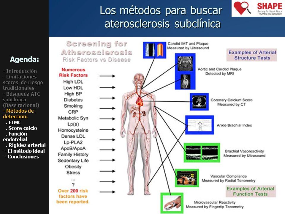 Los métodos para buscar aterosclerosis subclínica aterosclerosis subclínicaAgenda: - Introducción - Limitaciones scores de riesgo tradicionales - Búsq