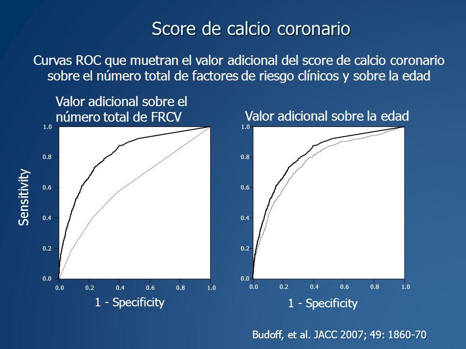 0.00.20.40.60.81.0 1 - Specificity 0.0 0.2 0.4 0.6 0.8 1.0 Sensitivity Valor adicional sobre el número total de FRCV p<0.0001 0.611 (0.585-0.637) 0.81