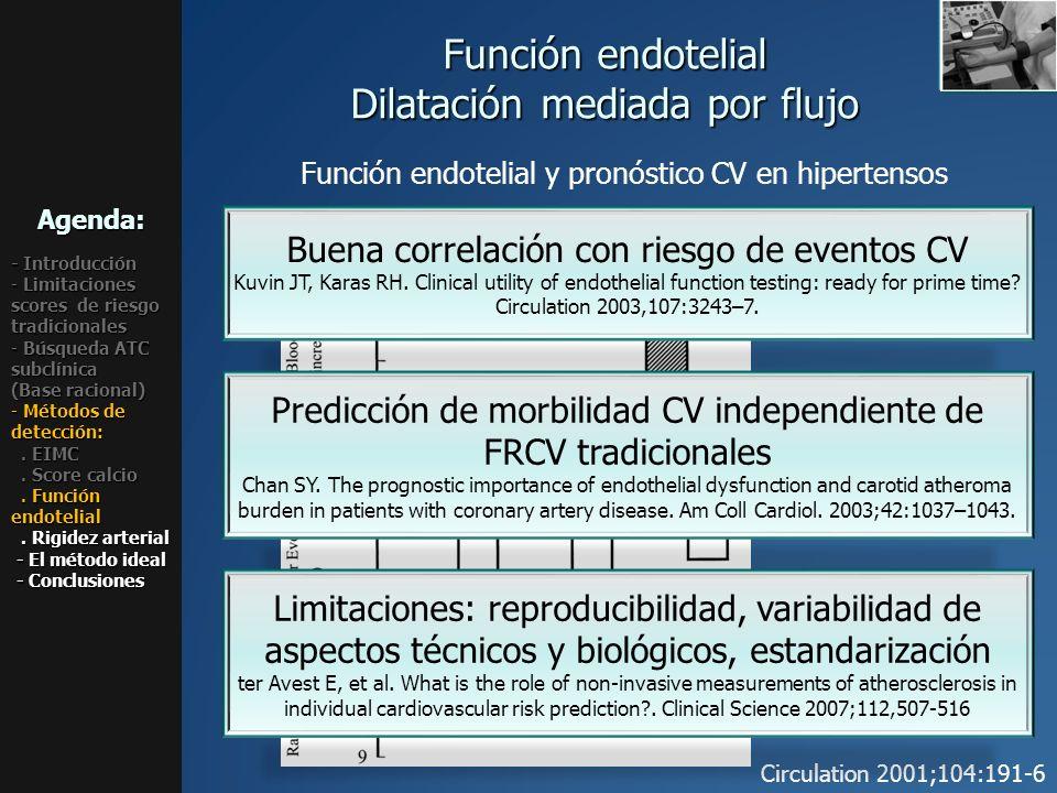 Circulation 2001;104:191-6 Función endotelial y pronóstico CV en hipertensos Función endotelial Dilatación mediada por flujo Buena correlación con rie