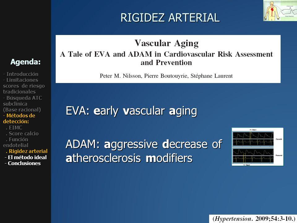 RIGIDEZ ARTERIAL EVA: early vascular aging ADAM: aggressive decrease of atherosclerosis modifiers Agenda: - Introducción - Limitaciones scores de ries